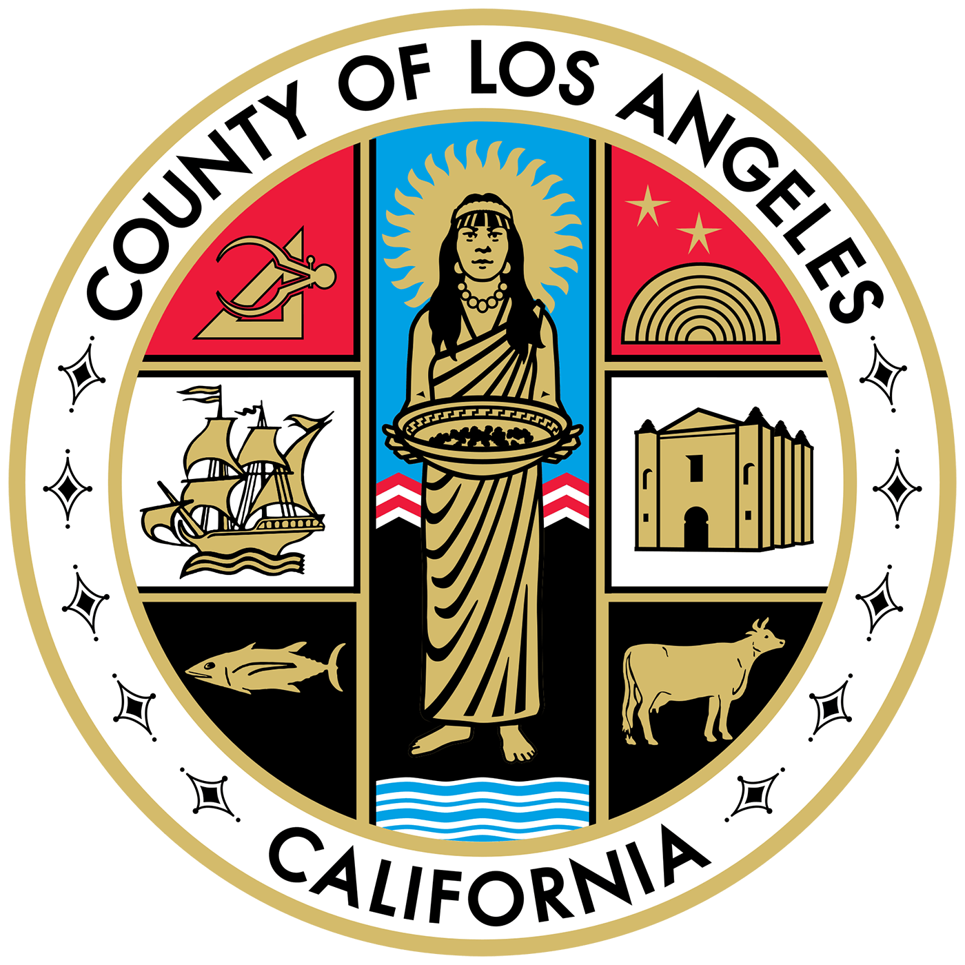 Los Angeles County, CA: Board of Supervisors Archives Video Podcast
